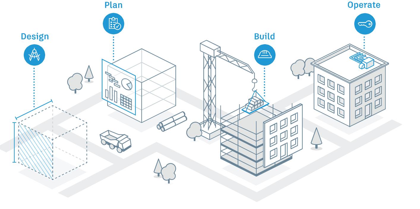 Проектування, планування та управління будівництвом в середовищі загальних даних Autodesk Construction Cloud