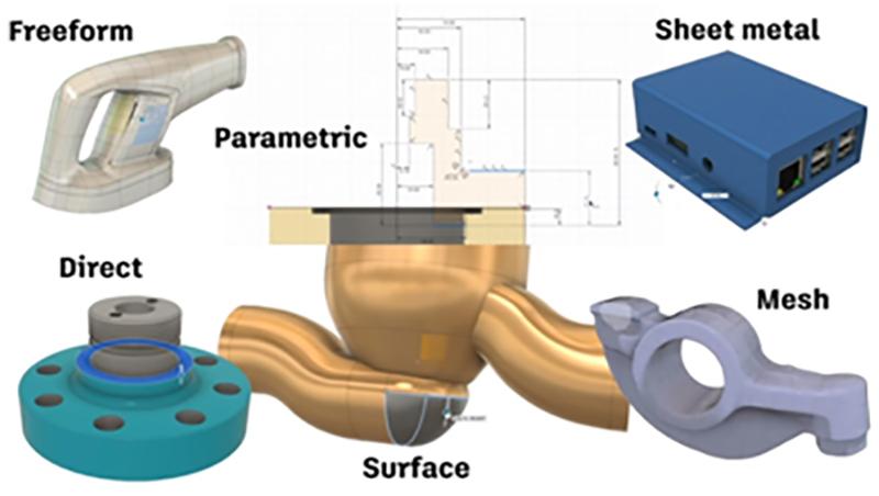 3D моделювання в Autodesk Fusion 360