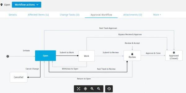 Autodesk Fusion 360 Manage Extension