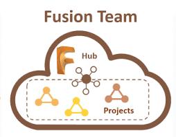 Autodesk Fusion 360 Team Participant